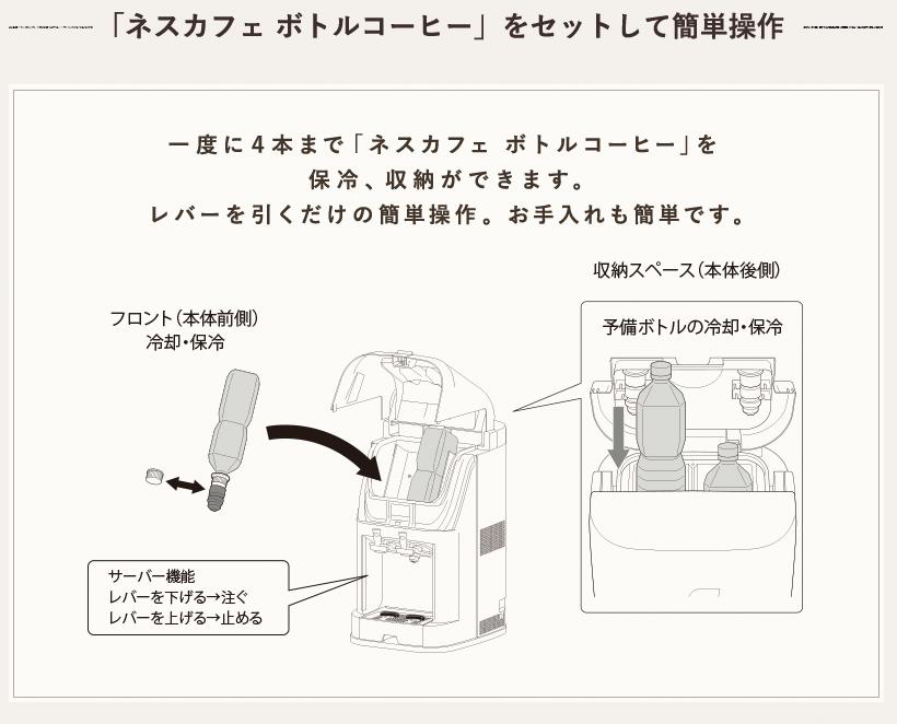 簡単操作ネスカフェアイスコーヒーサーバー