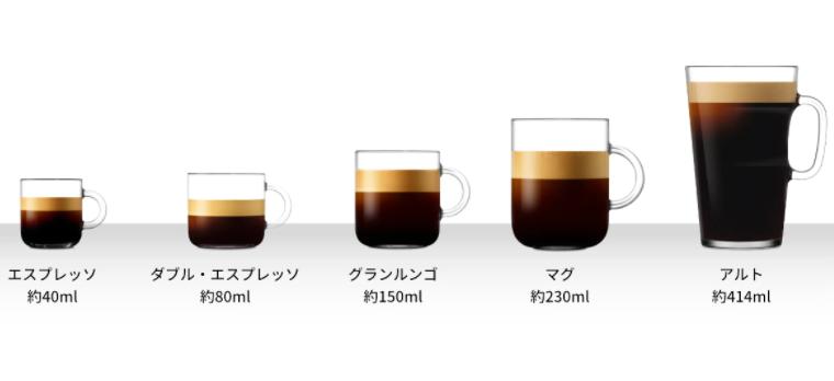 5つのカップサイズ