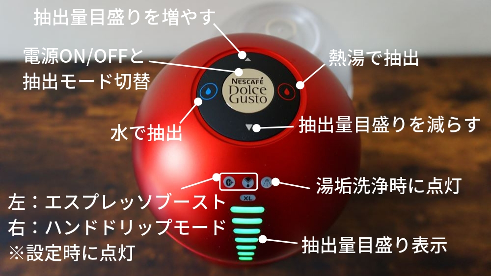エスペルタのボタンのボタン機能