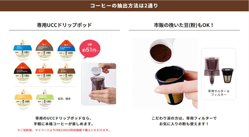 スラットカフェ コーヒーの抽出方法